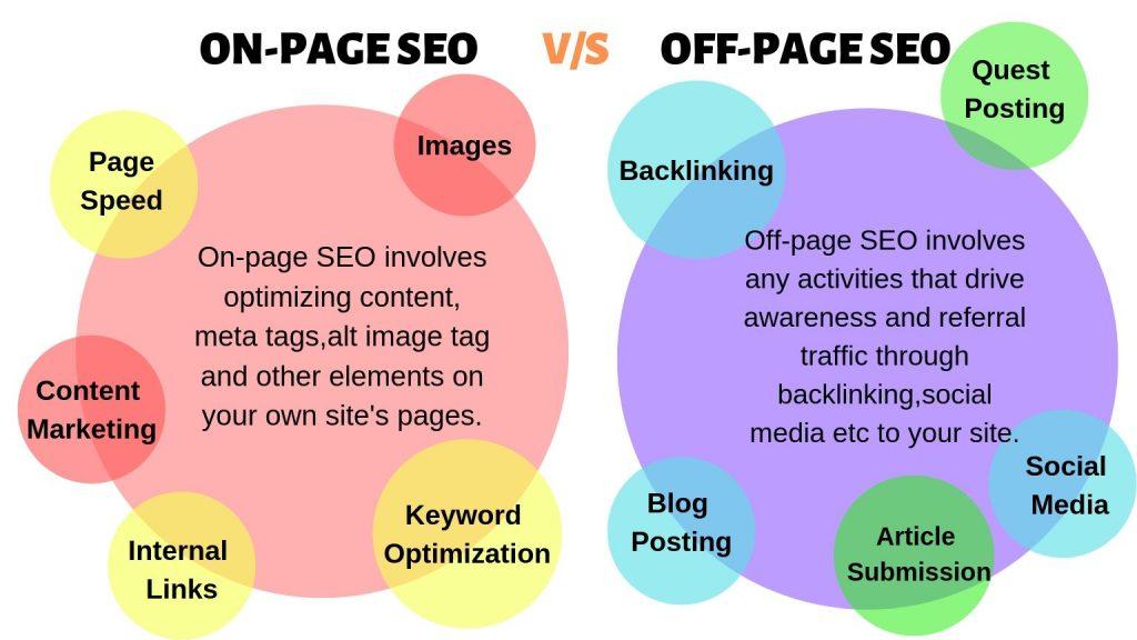 مقایسه سئو اف پیج با ان پیج on page vs off page seo