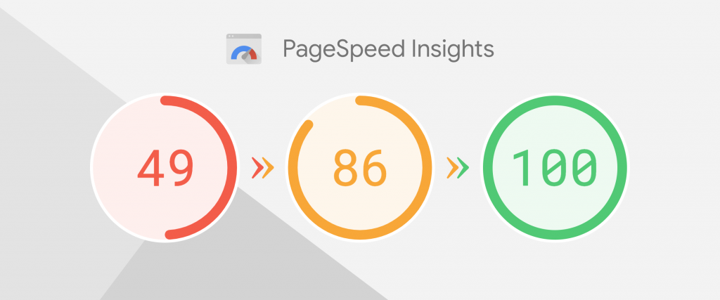 سرعت صفحه از نظر گوگل page speed insights